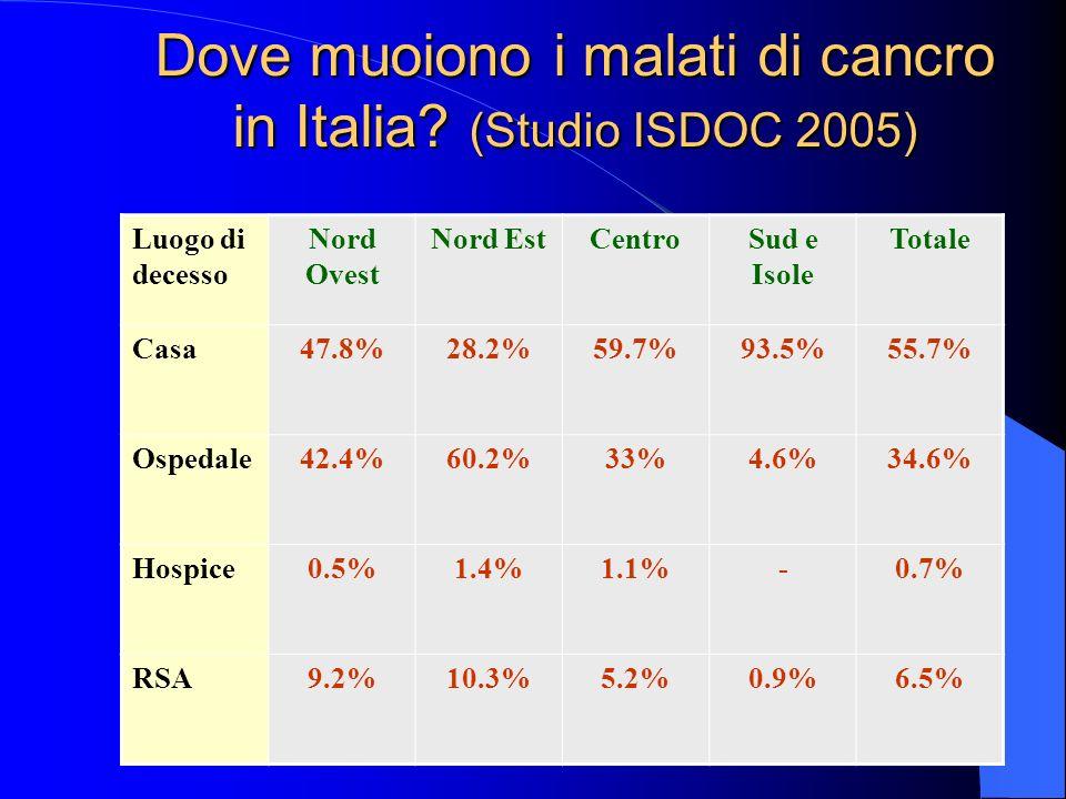 Dove muoiono i malati di cancro in Italia (Studio ISDOC 2005)