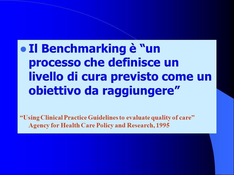Il Benchmarking è un processo che definisce un livello di cura previsto come un obiettivo da raggiungere
