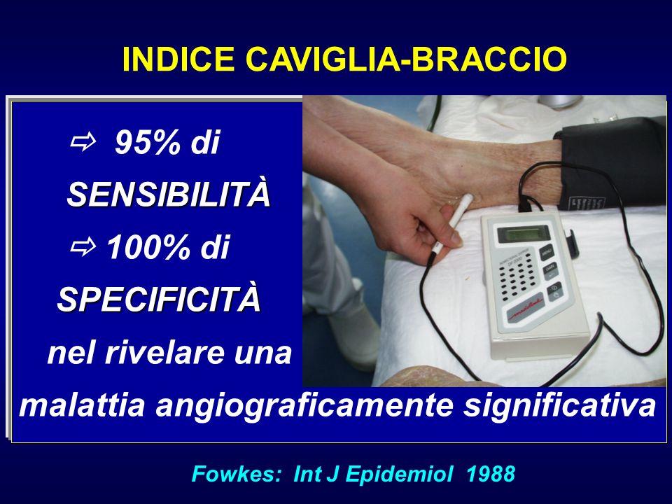 INDICE CAVIGLIA-BRACCIO Fowkes: Int J Epidemiol 1988