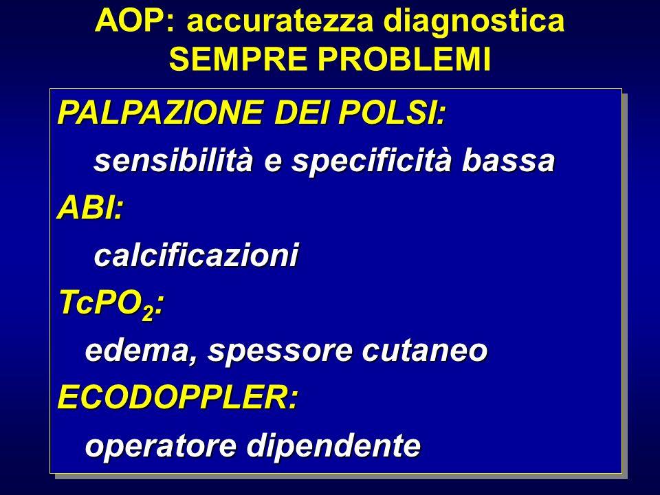AOP: accuratezza diagnostica SEMPRE PROBLEMI