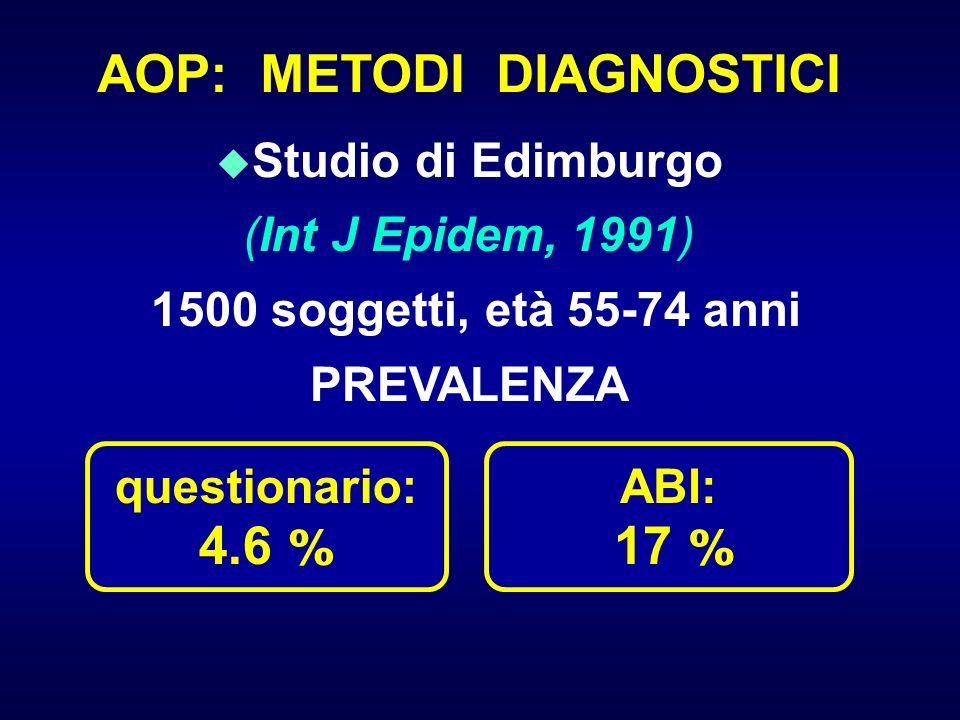 AOP: METODI DIAGNOSTICI