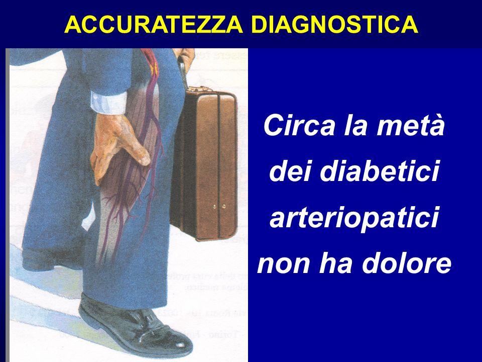 ACCURATEZZA DIAGNOSTICA