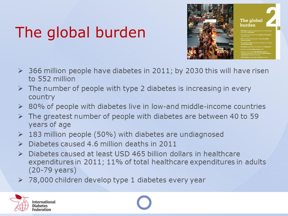 The global burden366 million people have diabetes in 2011; by 2030 this will have risen to 552 million.