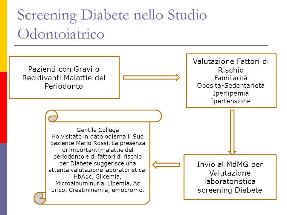 Screening Diabete nello Studio Odontoiatrico