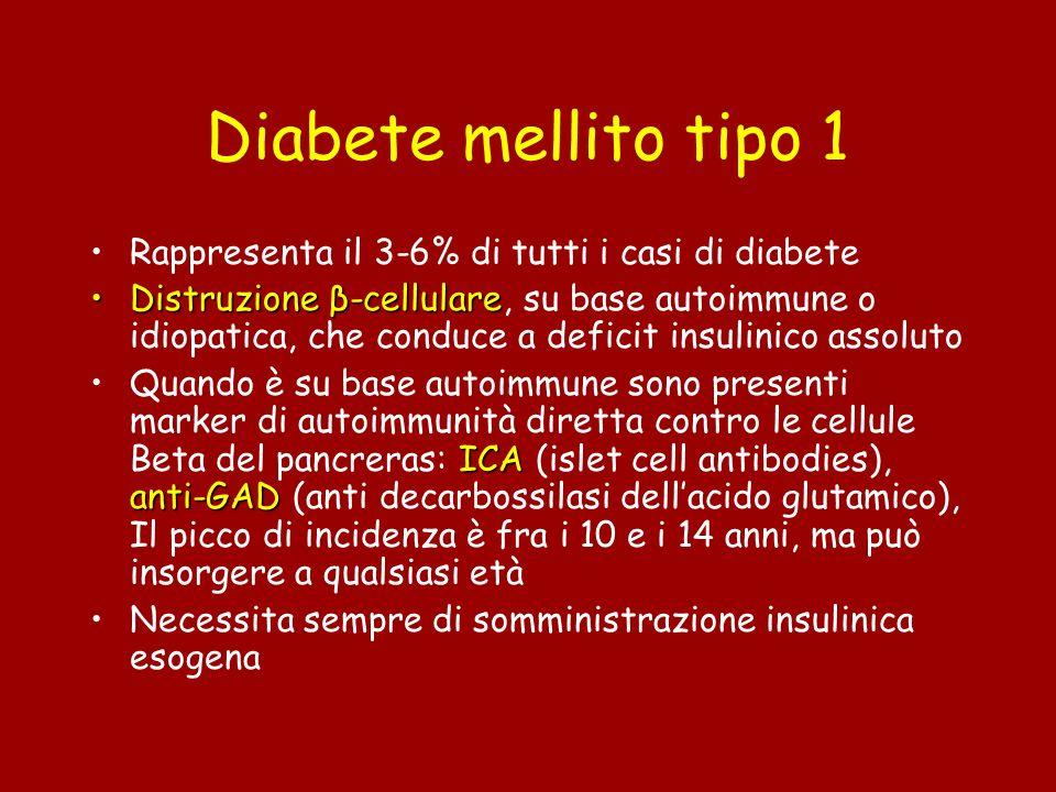 Diabete mellito tipo 1 Rappresenta il 3-6% di tutti i casi di diabete