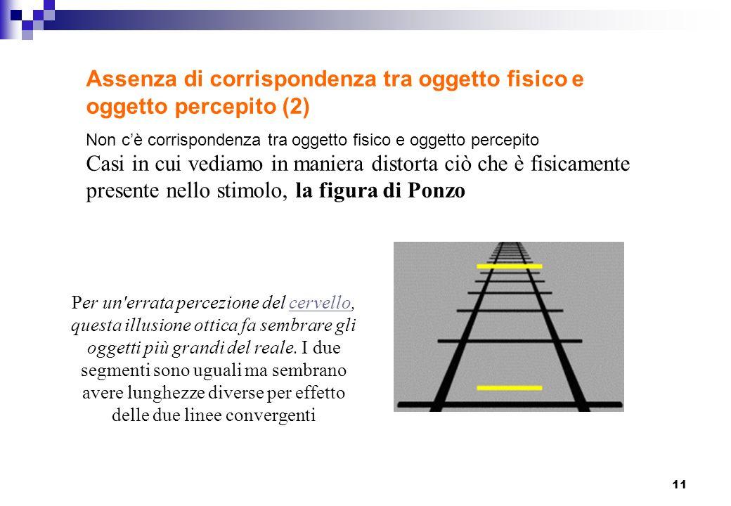 Assenza di corrispondenza tra oggetto fisico e oggetto percepito (2)
