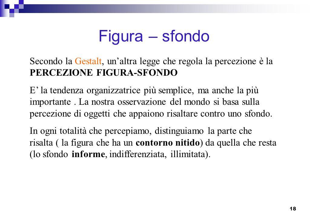Figura – sfondo Secondo la Gestalt, un'altra legge che regola la percezione è la PERCEZIONE FIGURA-SFONDO.