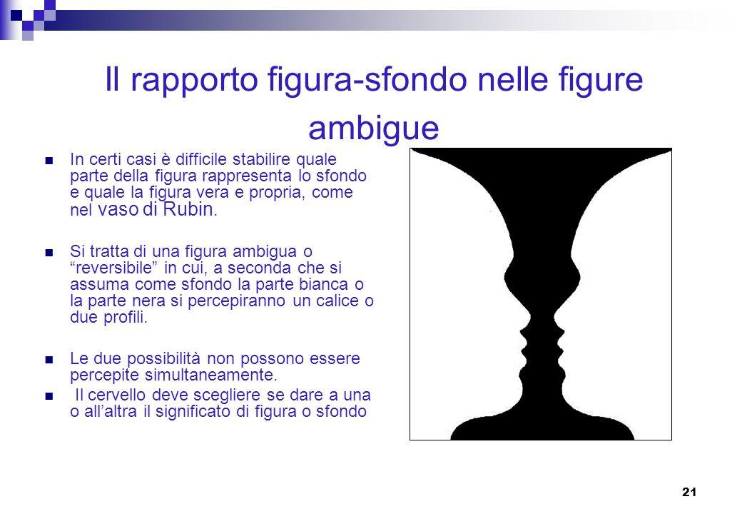 Il rapporto figura-sfondo nelle figure ambigue