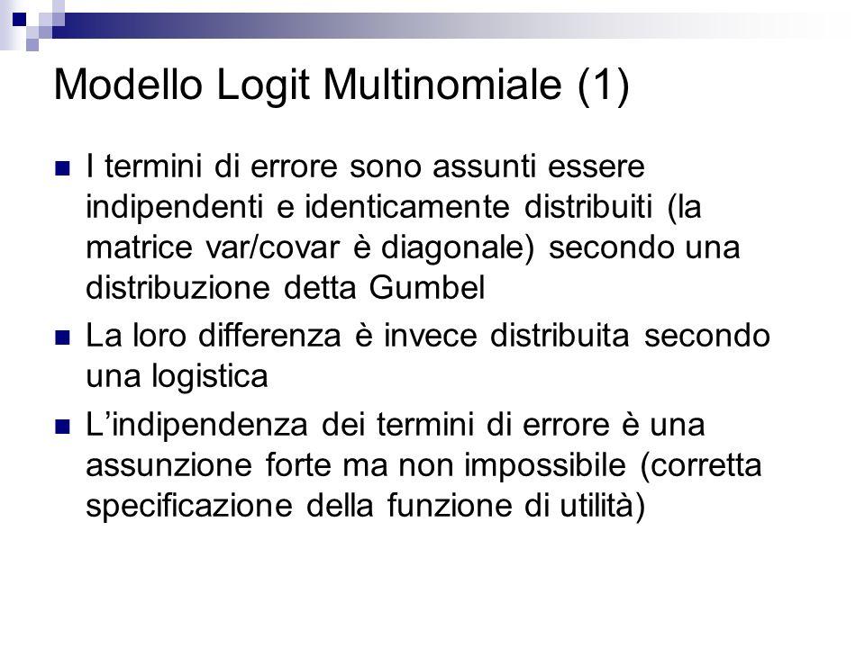 Modello Logit Multinomiale (1)