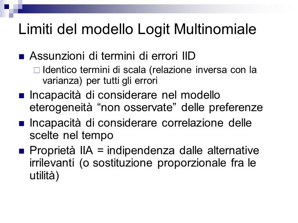 Limiti del modello Logit Multinomiale