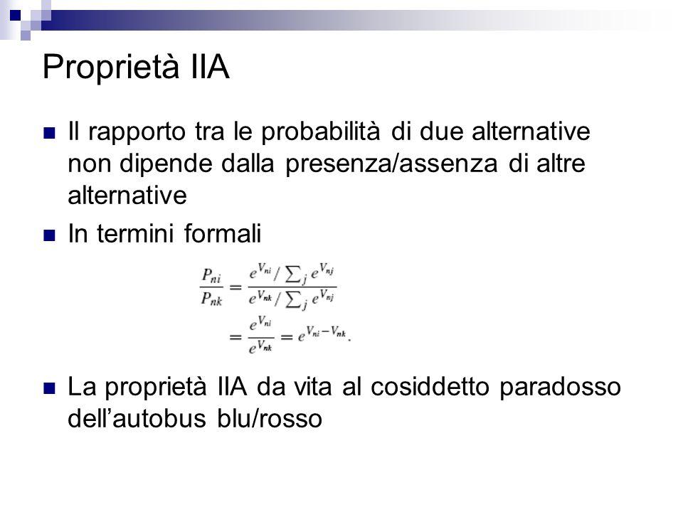 Proprietà IIA Il rapporto tra le probabilità di due alternative non dipende dalla presenza/assenza di altre alternative.
