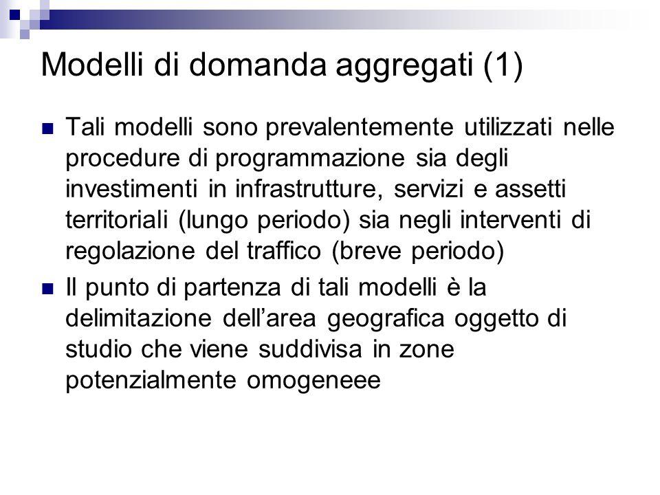 Modelli di domanda aggregati (1)