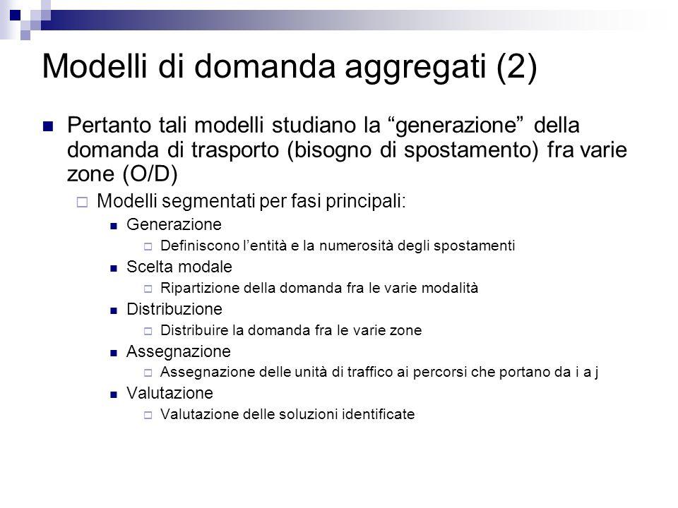 Modelli di domanda aggregati (2)