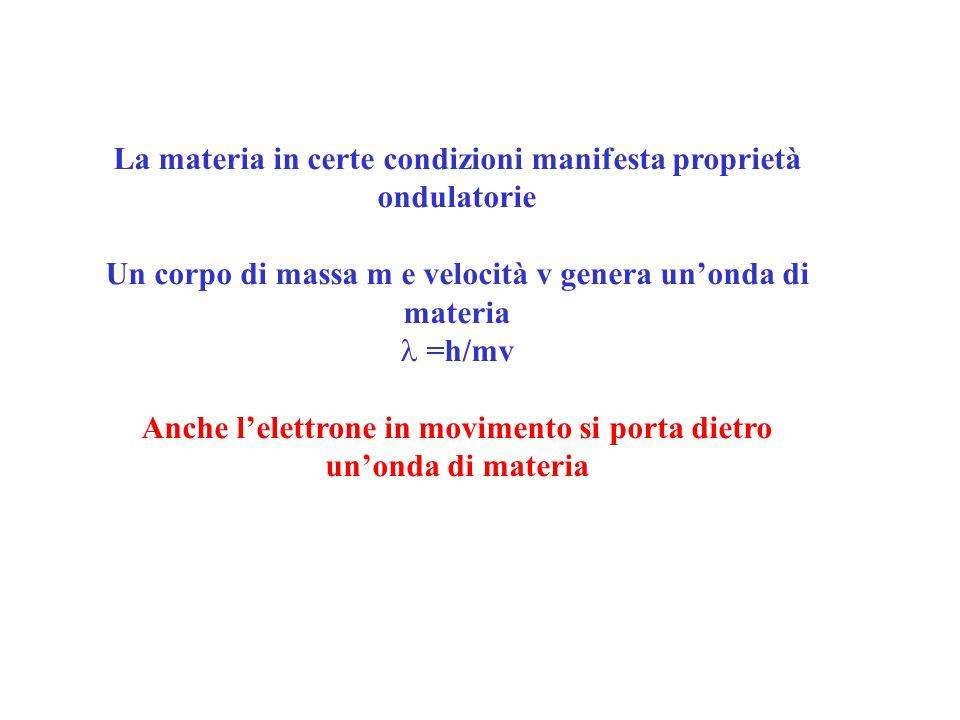 La materia in certe condizioni manifesta proprietà ondulatorie