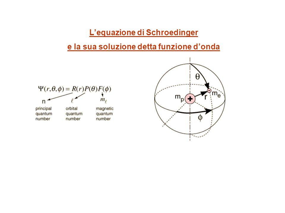 L'equazione di Schroedinger e la sua soluzione detta funzione d'onda