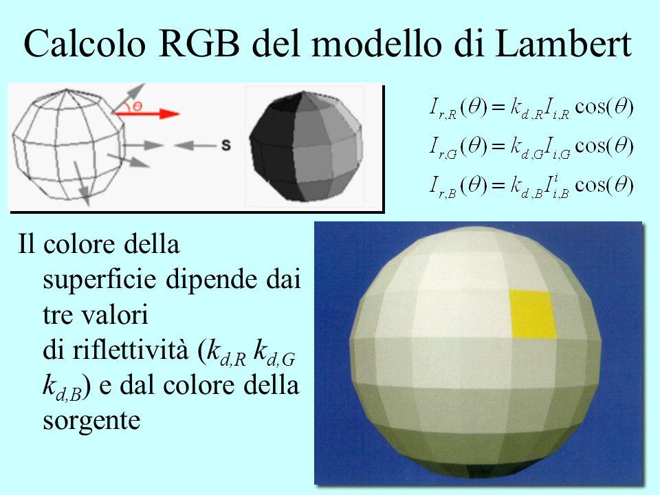 Calcolo RGB del modello di Lambert