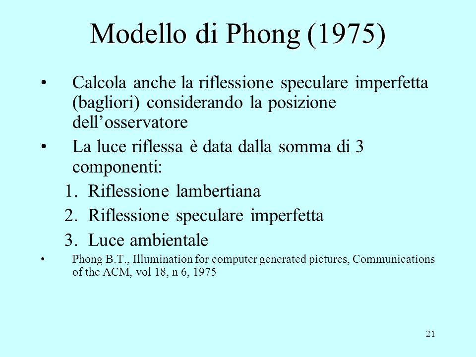 Modello di Phong (1975) Calcola anche la riflessione speculare imperfetta (bagliori) considerando la posizione dell'osservatore.