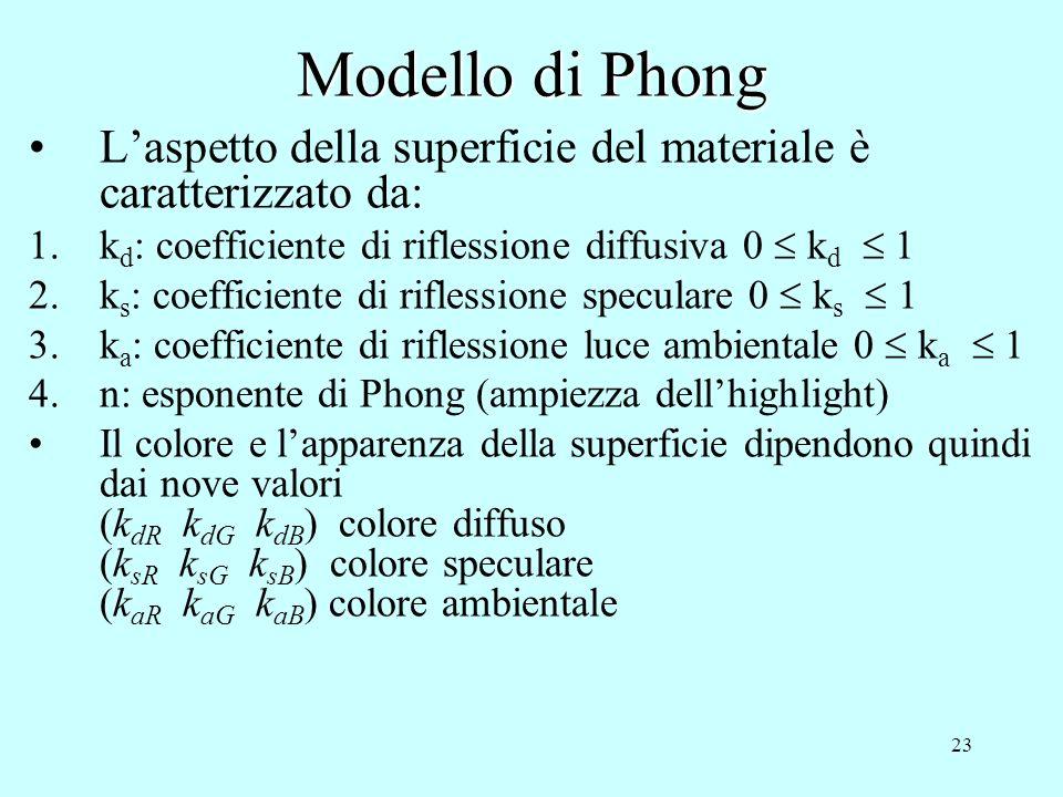 Modello di Phong L'aspetto della superficie del materiale è caratterizzato da: kd: coefficiente di riflessione diffusiva 0  kd  1.