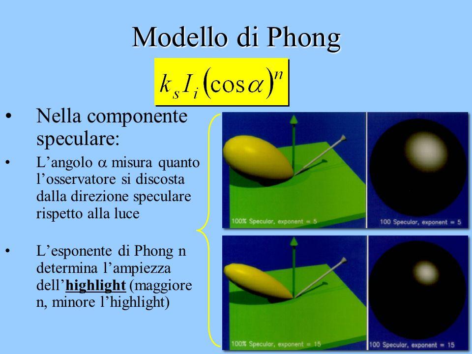Modello di Phong Nella componente speculare: