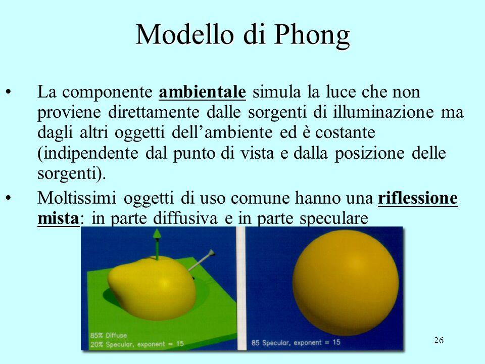 Modello di Phong