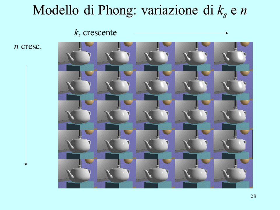 Modello di Phong: variazione di ks e n