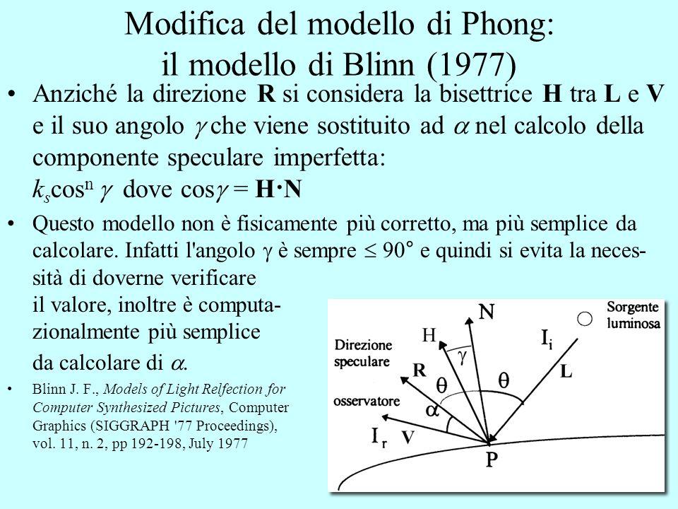 Modifica del modello di Phong: il modello di Blinn (1977)