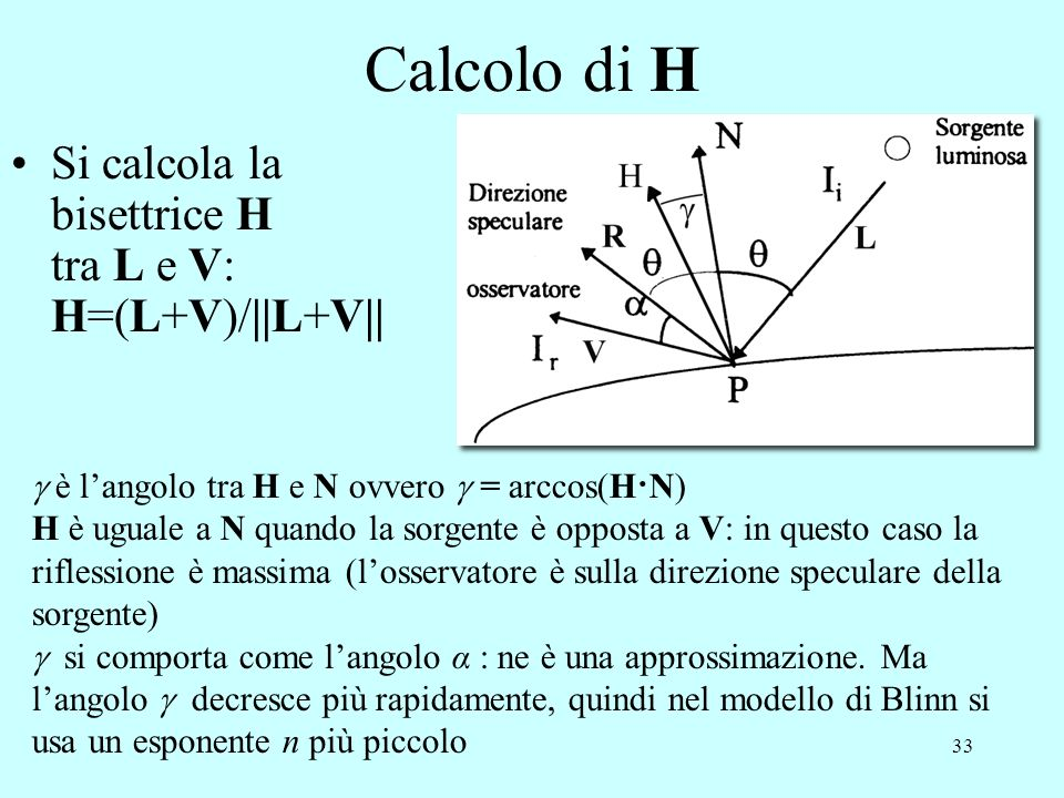 Calcolo di H Si calcola la bisettrice H tra L e V: H=(L+V)/||L+V||