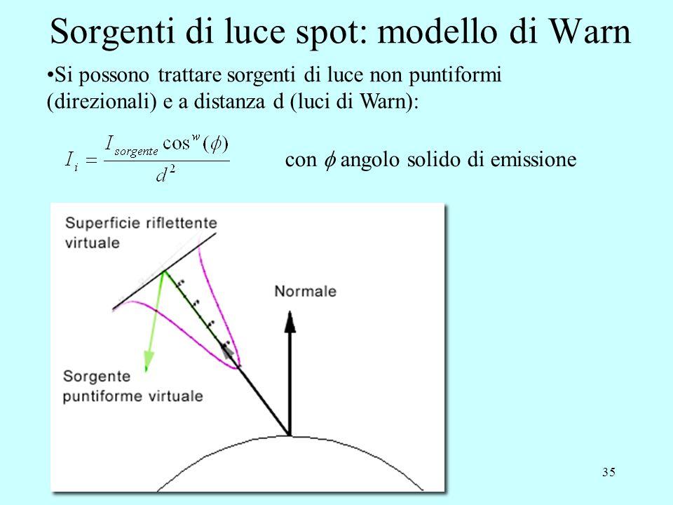 Sorgenti di luce spot: modello di Warn