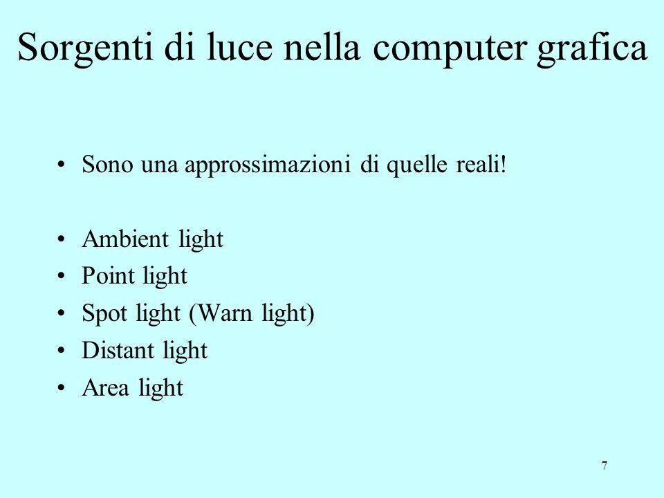 Sorgenti di luce nella computer grafica