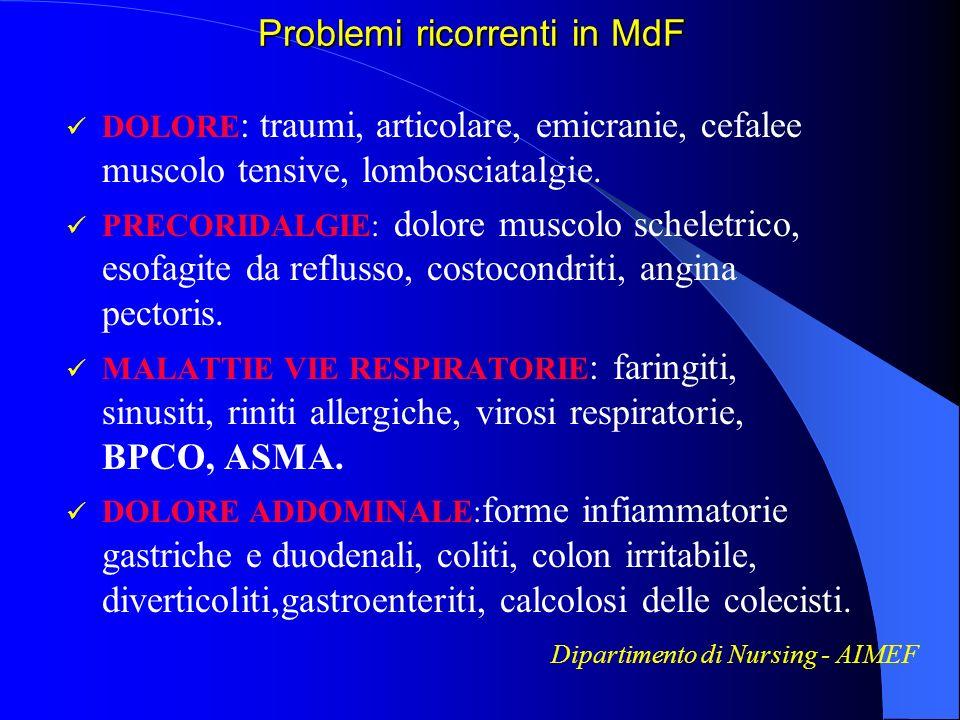 Problemi ricorrenti in MdF