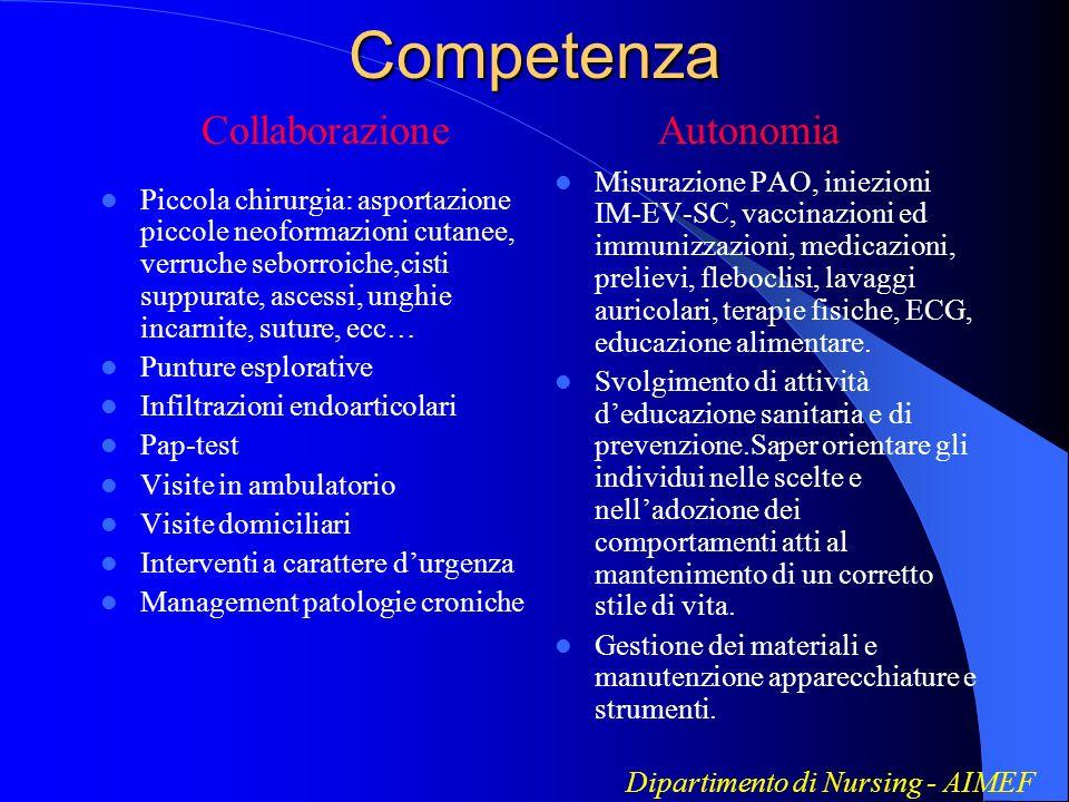 Competenza Collaborazione Autonomia