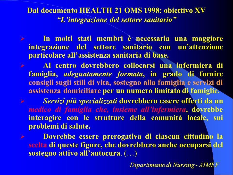 Dal documento HEALTH 21 OMS 1998: obiettivo XV L'integrazione del settore sanitario