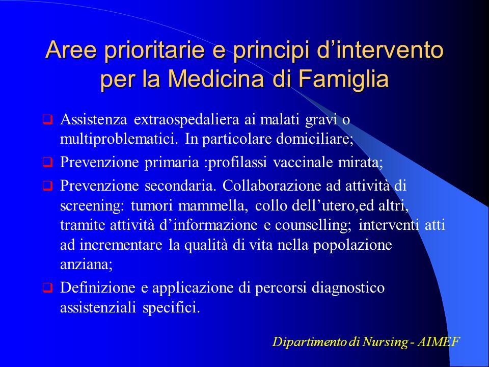 Aree prioritarie e principi d'intervento per la Medicina di Famiglia
