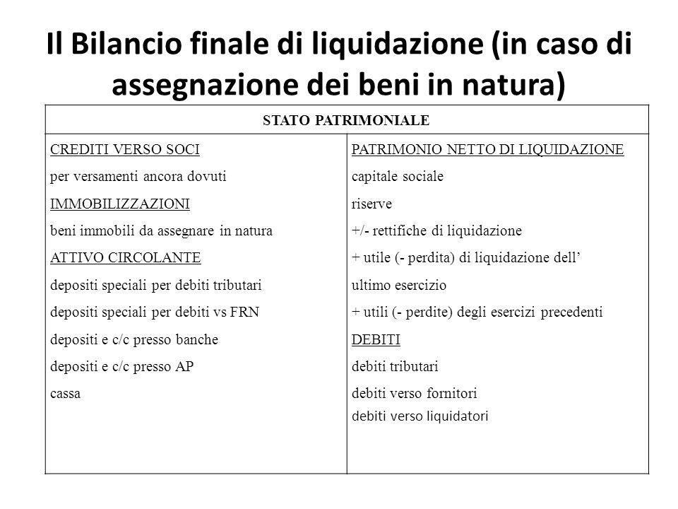Il Bilancio finale di liquidazione (in caso di assegnazione dei beni in natura)