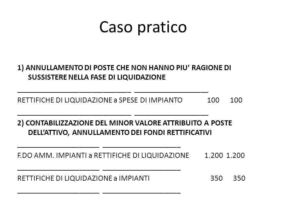 Caso pratico 1) ANNULLAMENTO DI POSTE CHE NON HANNO PIU' RAGIONE DI SUSSISTERE NELLA FASE DI LIQUIDAZIONE.
