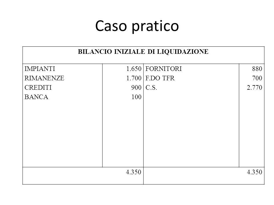 BILANCIO INIZIALE DI LIQUIDAZIONE