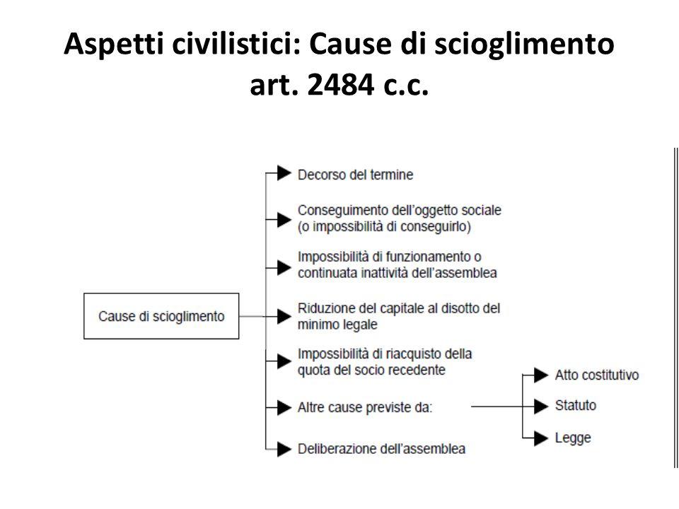 Aspetti civilistici: Cause di scioglimento art. 2484 c.c.