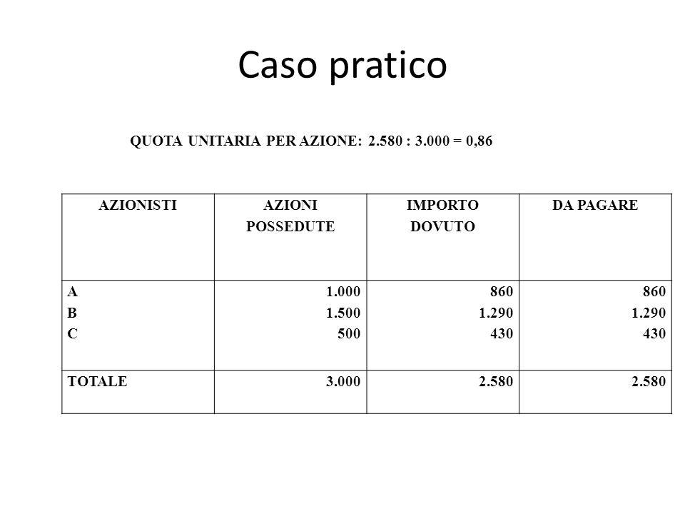 Caso pratico QUOTA UNITARIA PER AZIONE: 2.580 : 3.000 = 0,86 AZIONISTI