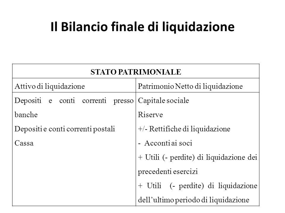 Il Bilancio finale di liquidazione