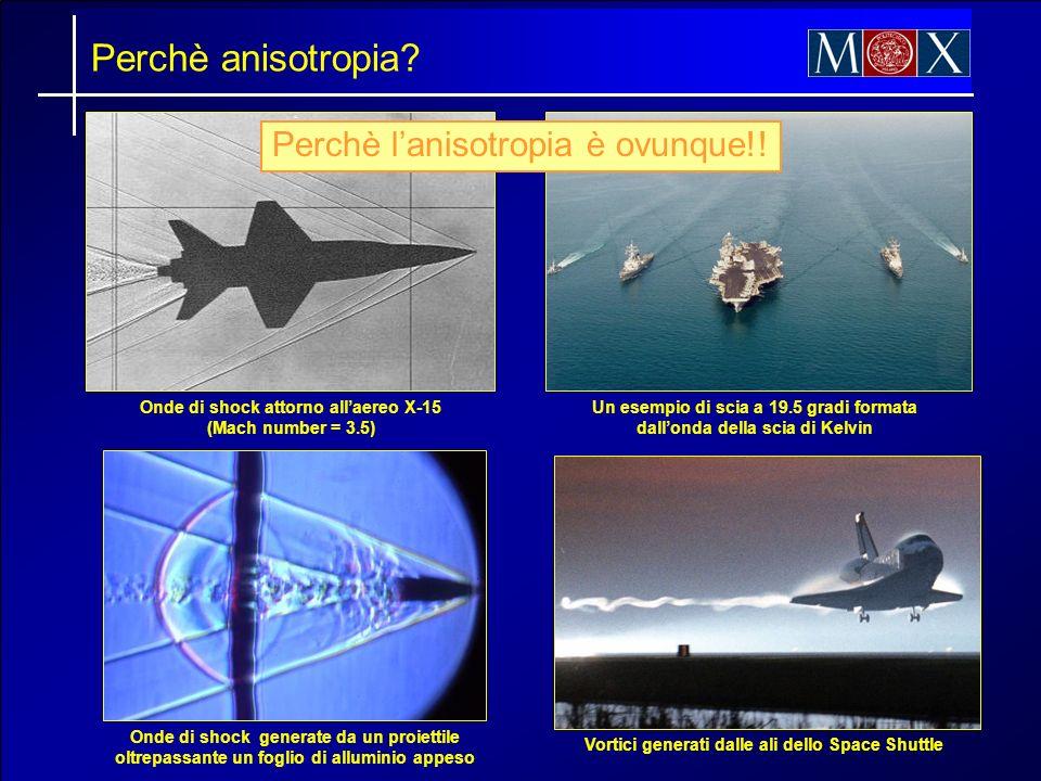 Perchè anisotropia Perchè l'anisotropia è ovunque!!