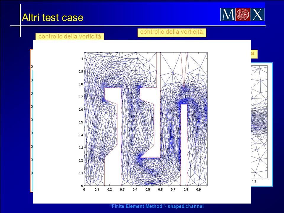 Altri test case controllo della vorticità controllo della vorticità