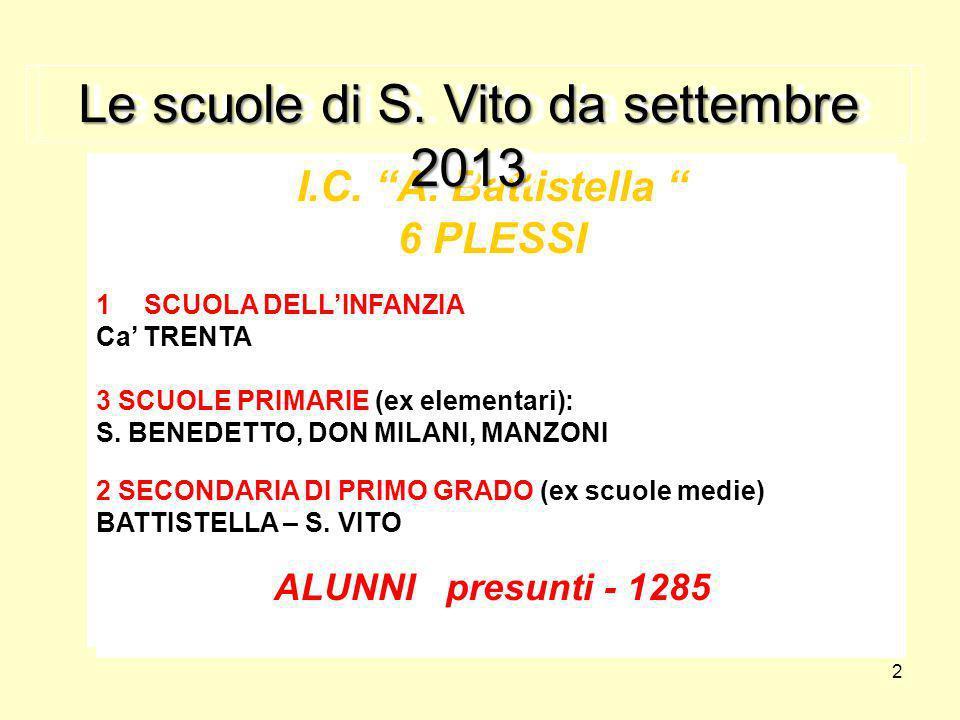 Le scuole di S. Vito da settembre 2013