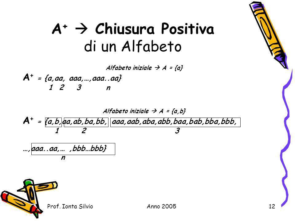 A+  Chiusura Positiva di un Alfabeto