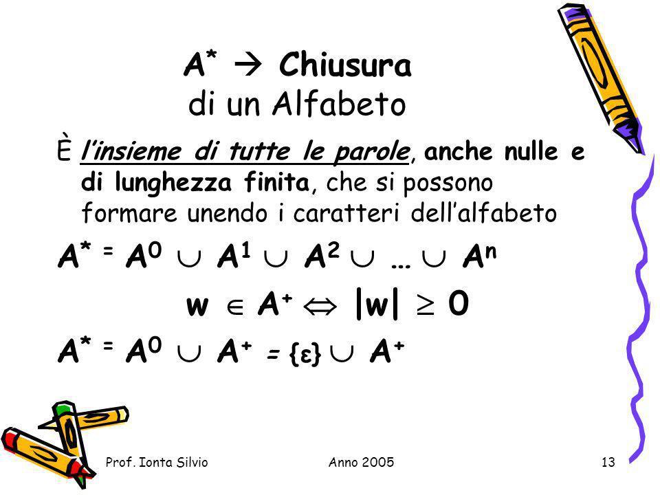 A*  Chiusura di un Alfabeto