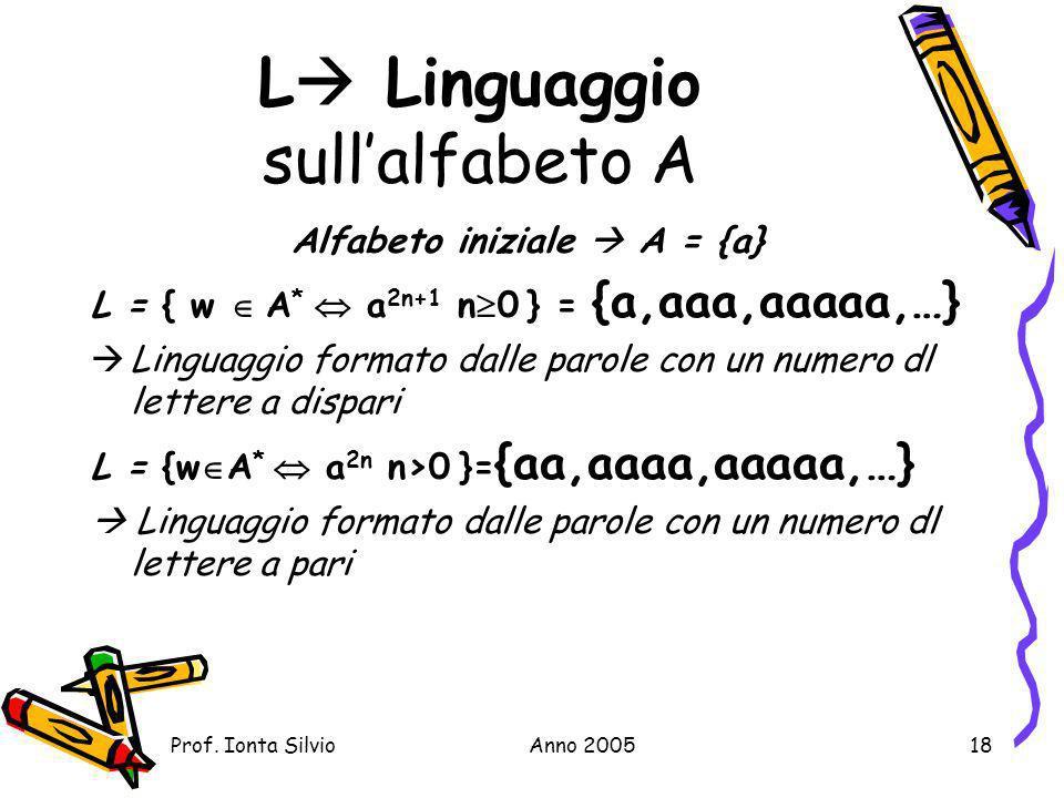 L Linguaggio sull'alfabeto A