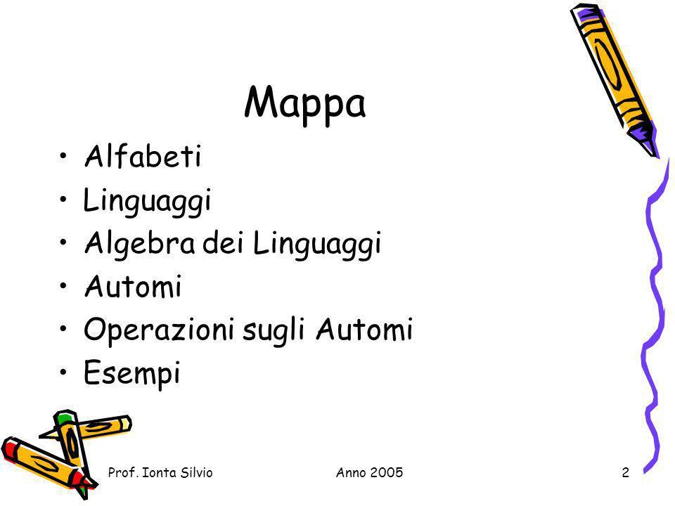 Mappa Alfabeti Linguaggi Algebra dei Linguaggi Automi