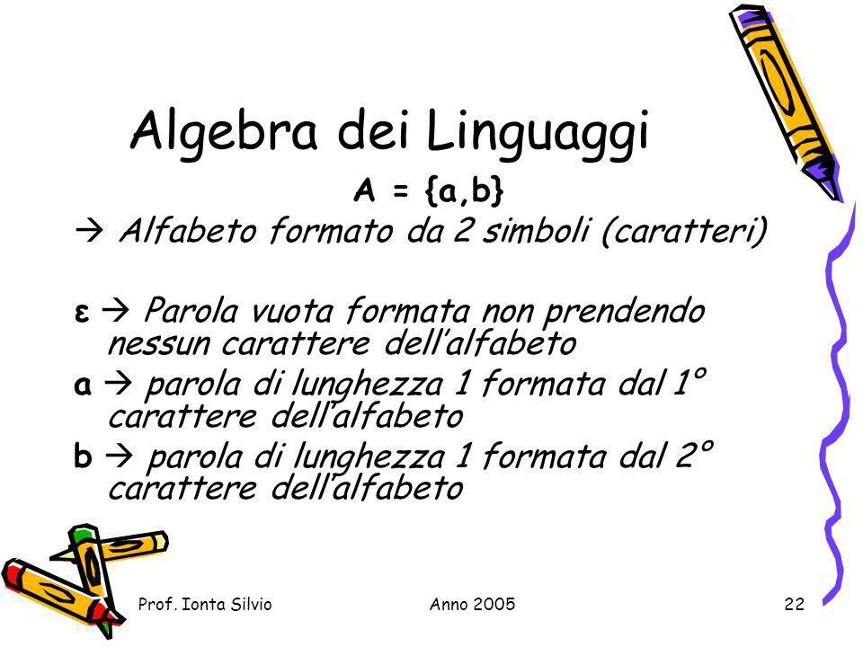 Algebra dei Linguaggi A = {a,b}