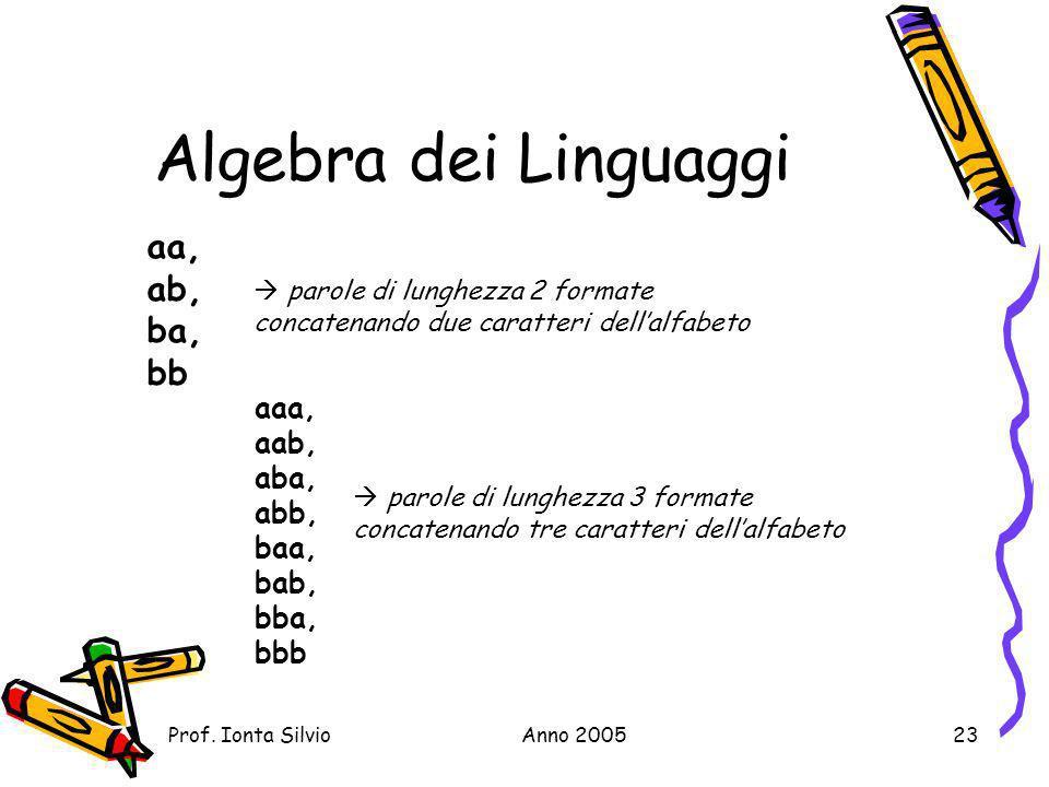 Algebra dei Linguaggi aa, ab, ba, bb aaa, aab, aba, abb, baa, bab,