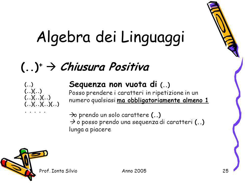 Algebra dei Linguaggi (..)+  Chiusura Positiva