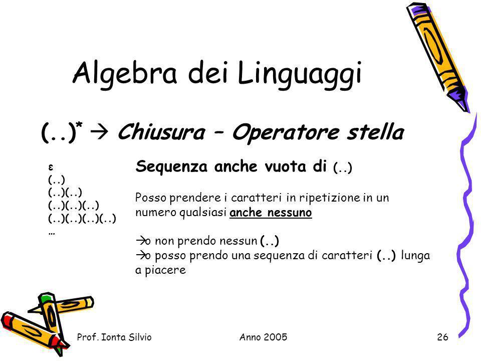 Algebra dei Linguaggi (..)*  Chiusura – Operatore stella